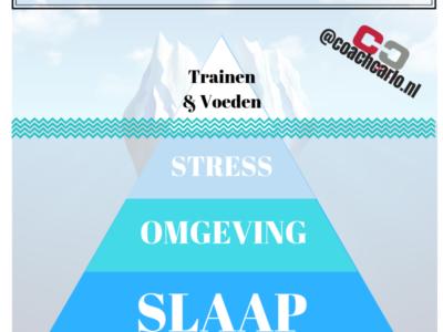3 Dingen die BELANGRIJKER zijn dan Training & Voeding als je fitter wilt worden!